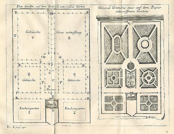 HERRN ALEXANDER BLONDS NEUERÖFNETE GÄRTNER-AKADEMIE by  (DEZALLIER D'ARGENVILLE, A. J.) DANREITER, Franz Anton (translator).